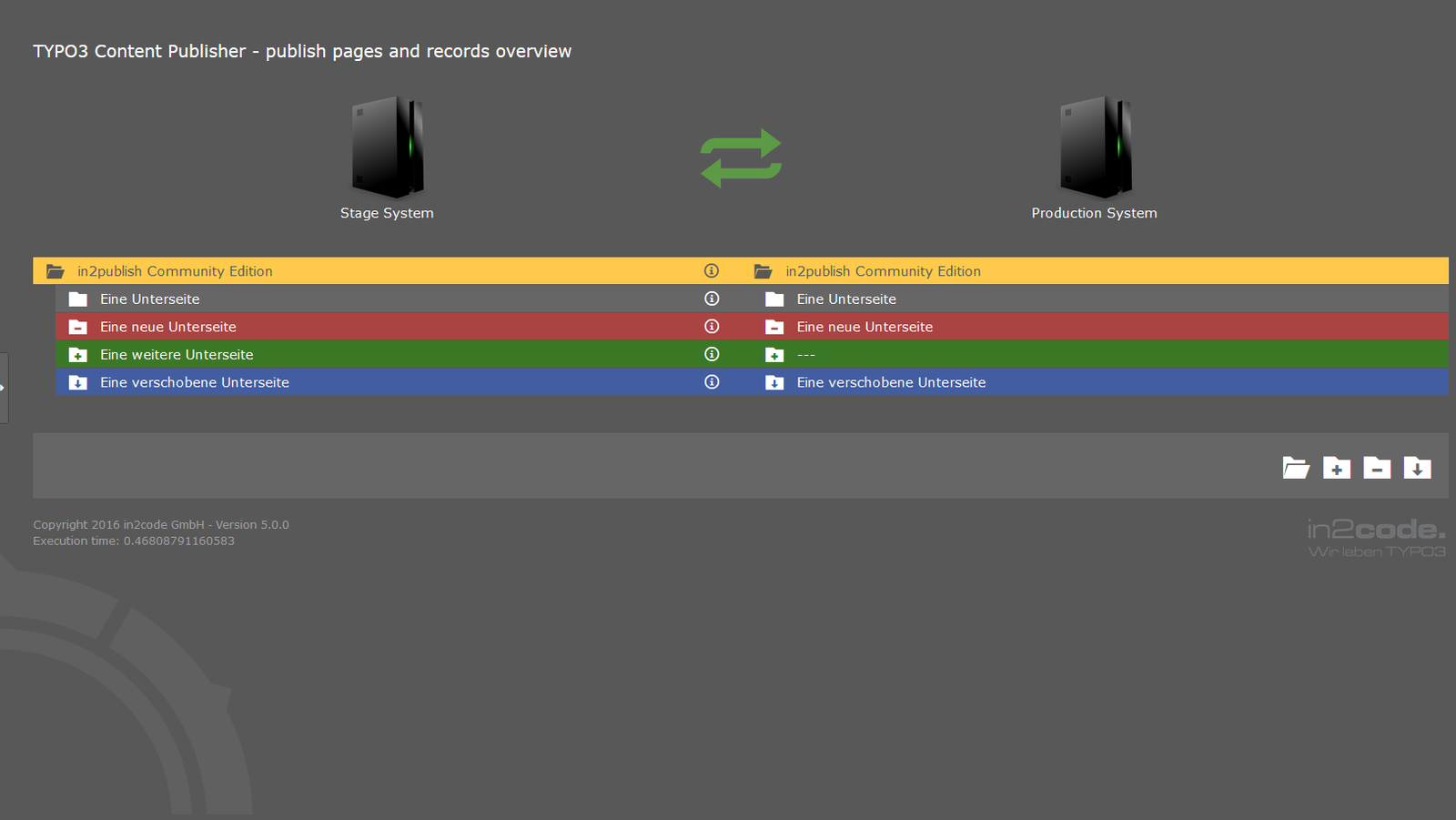 Module Overview: real-time comparison overview between the two instances. Color coded entries indicate changes.